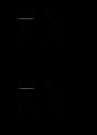 Bárszékek / NYM 2849A - bárszék