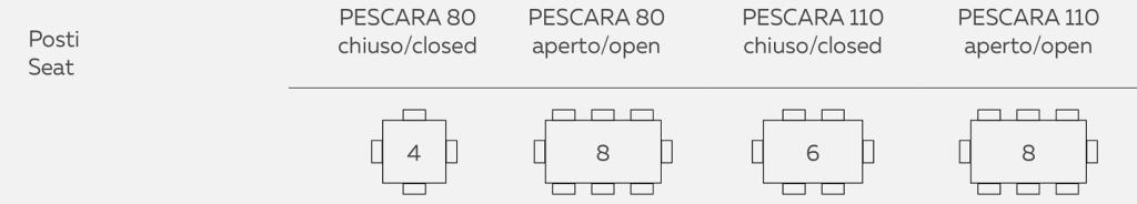 Étkezőasztalok / PESCARA - bővíthető étkezőasztal